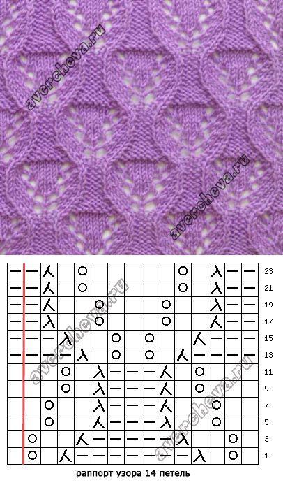 узор 681 | каталог вязаных спицами узоров | Вязание спицами. Узоры | Постила