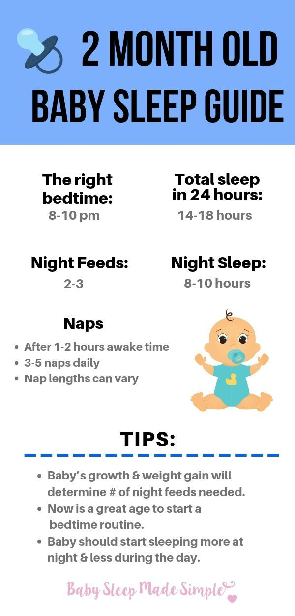 2 Month Old Baby Sleep Tips 2 Month Old Baby Baby Sleep Schedule Baby Routine