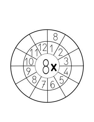 tabla de multiplicar del 8