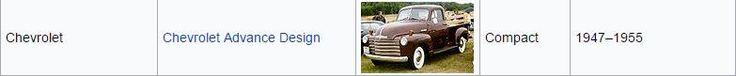 Chevrolet Advance Design 1947-1955