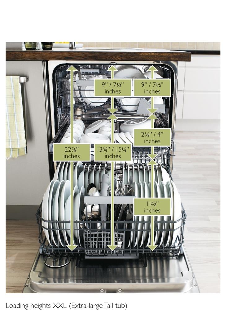how to clean asko dishwasher