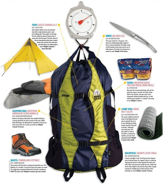 "Everything a Scout needs to go ""ultralight."" Ok, but I need dry socks, toilet paper, hand sanitizer, water, and a small camp stove to cook that food. Coffee would be nice, too."
