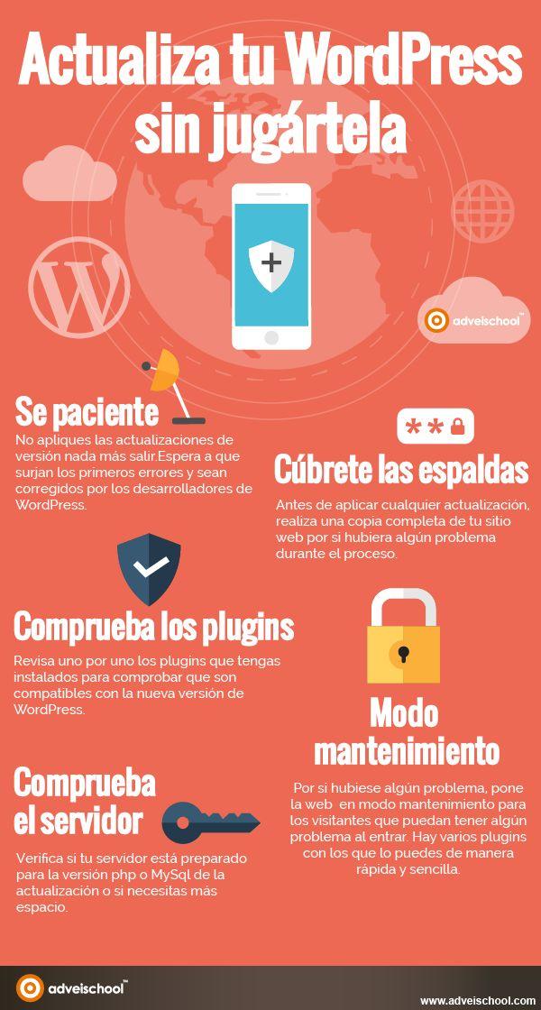 Cómo actualizar wordpress sin jugártela #infografia