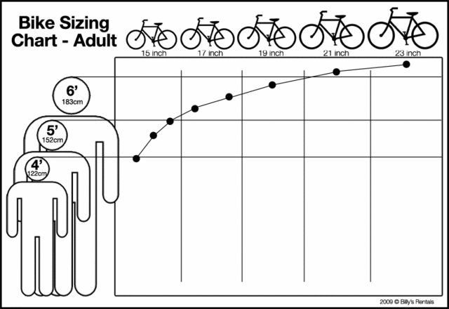 what size bike do i need bicycle sizing advice from trek bicycling pinterest bicycles and bikes
