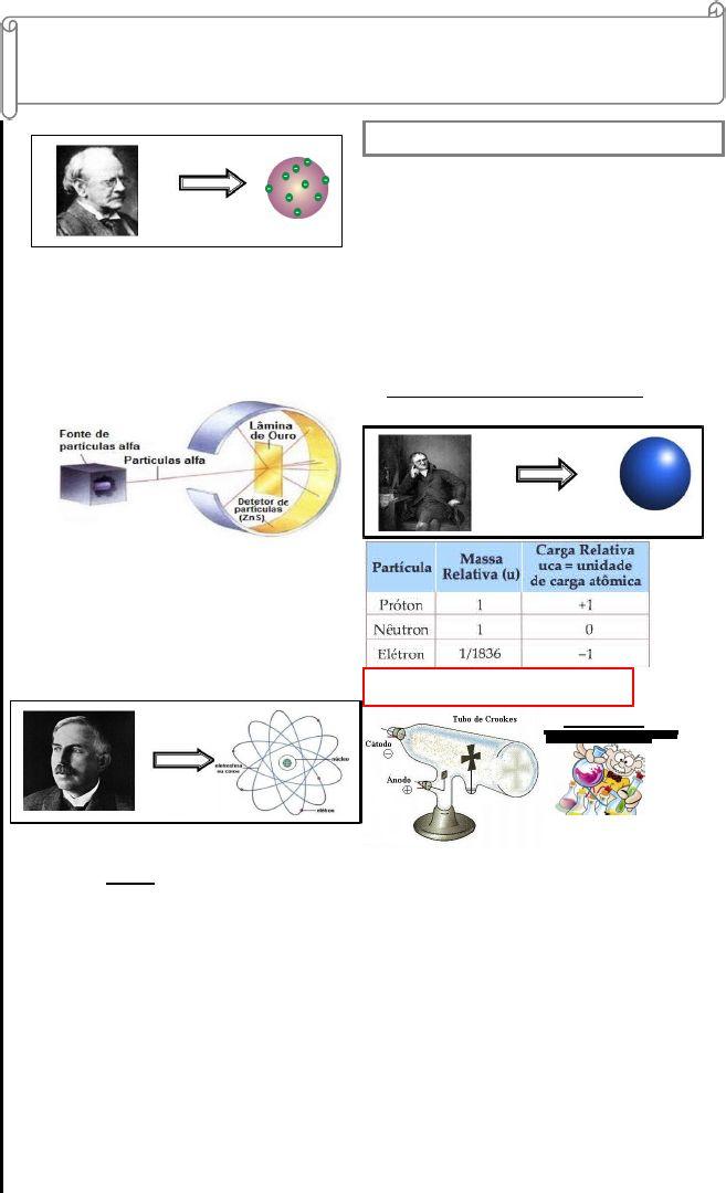 Apostila 2 - Estrutura atômica   fernanda brandao - Academia.edu