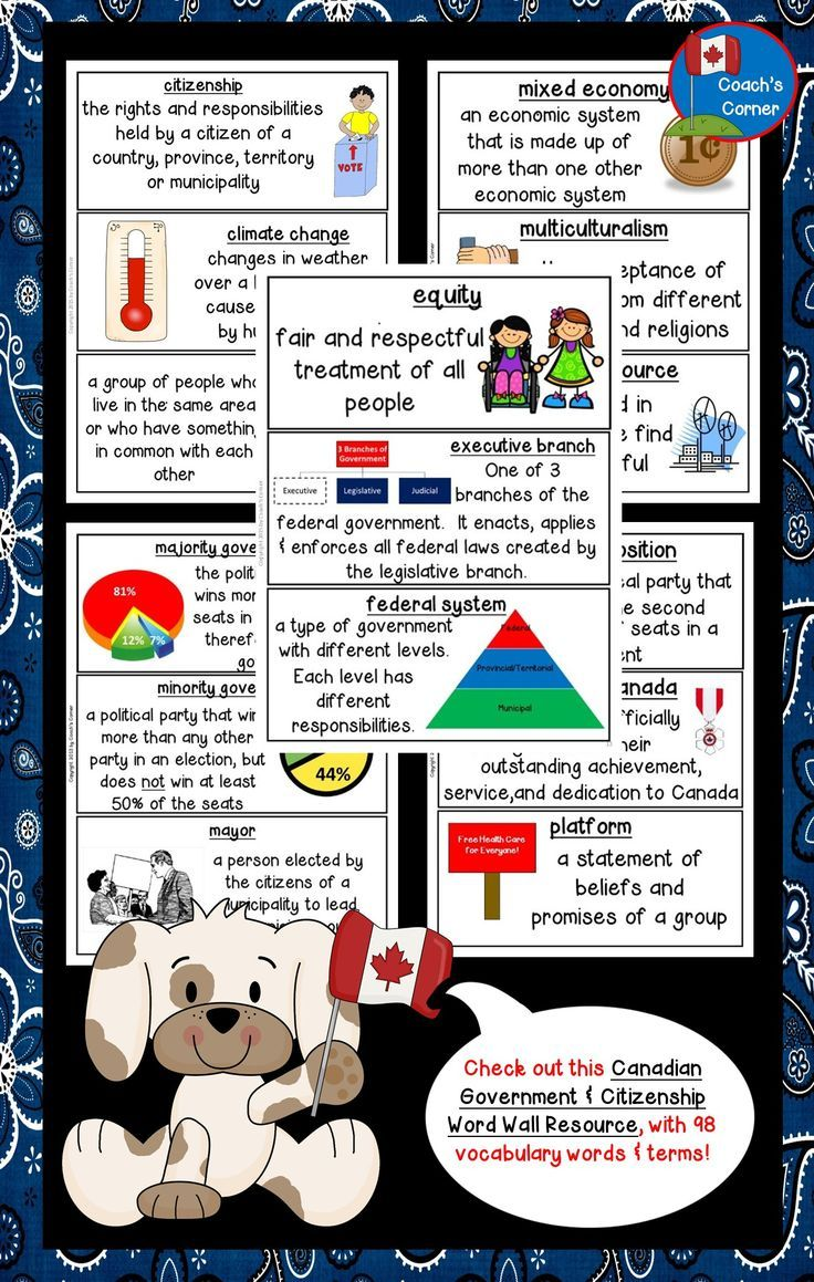 This Canadian Government & Citizenship word wall resource helps students understand the vocabulary involved in a study of Canadian government. 98 cards included.
