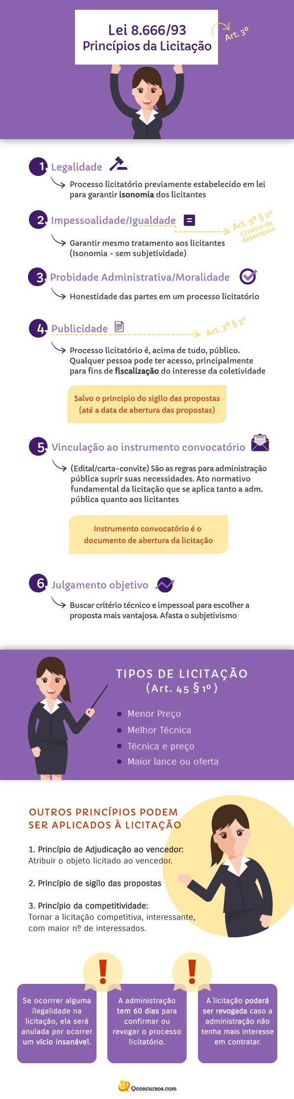 Resumo & Infográfico: Princípios da Licitação - Qconcursos.com   Notícias