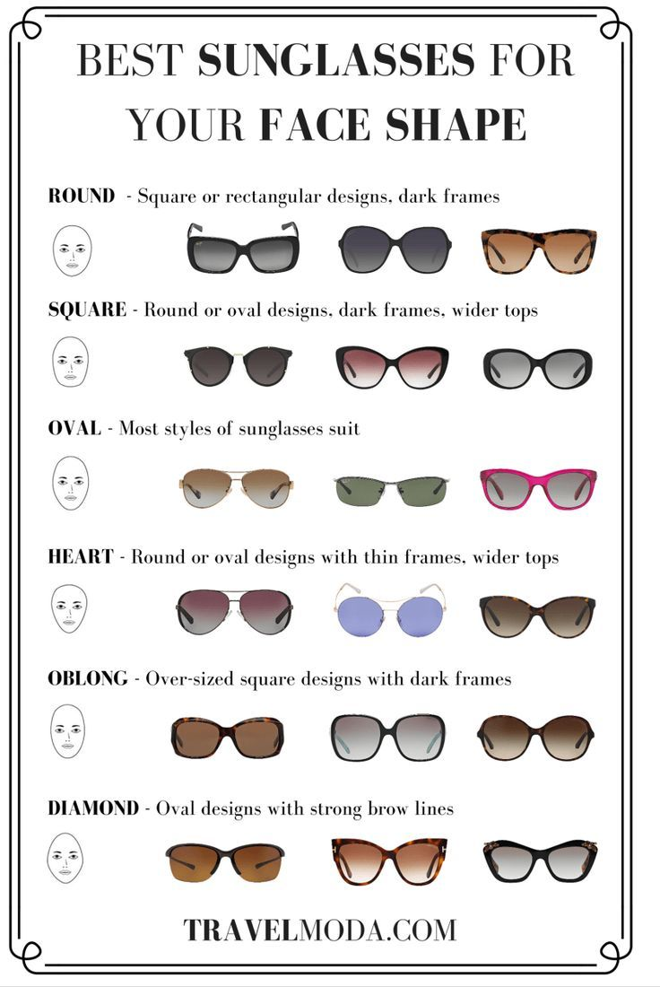 Best Sunglasses For Your Face Shape Infographic Great