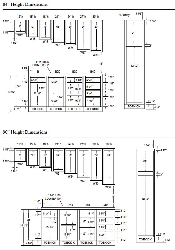 Kitchen Cabinet Dimensions PDF | Highlands Designs Custom Cabinets, Bookcases, Built-ins & Furniture