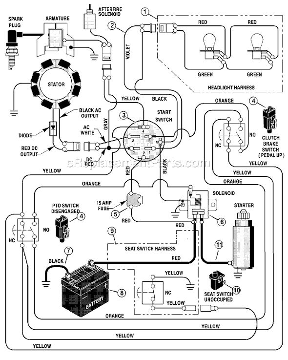 9366cadfefbdc56d8e99749dbddf4d91--lawn-mower-garage Yardman Bx G Wiring Diagram on