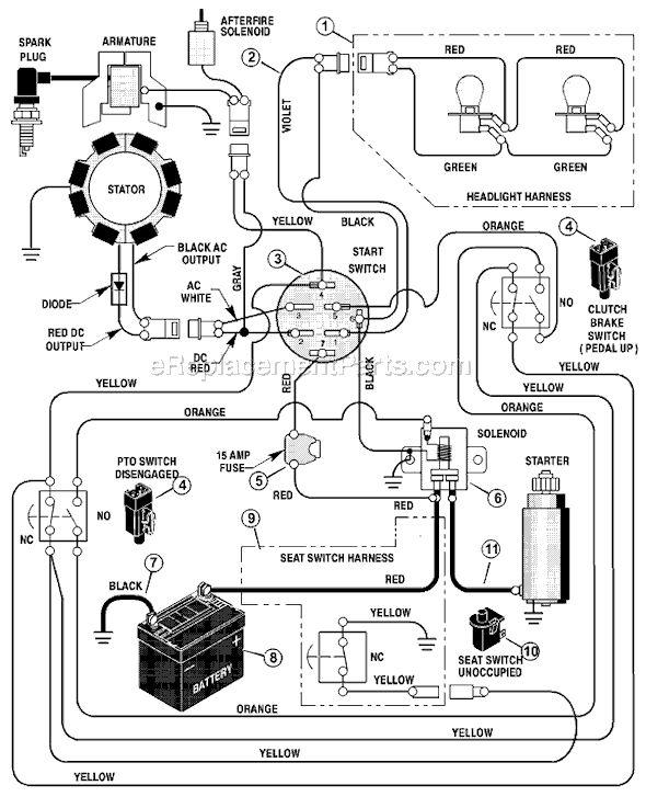 Mtd Lawn Mower Wiring Diagram   lawn mower   Electrical diagram, Riding mower, Lawn mower repair