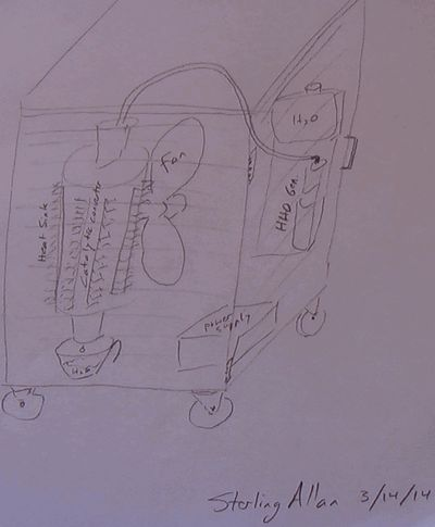A rough sketch. A cabinet to hold the HHY generator, with power supply to govern the output rate. The HHO gas goes into one end of a catalyt...