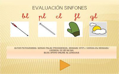 Evaluación de sinfones
