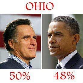 ..All I want for Christmas is Mitt Romney for President....❤
