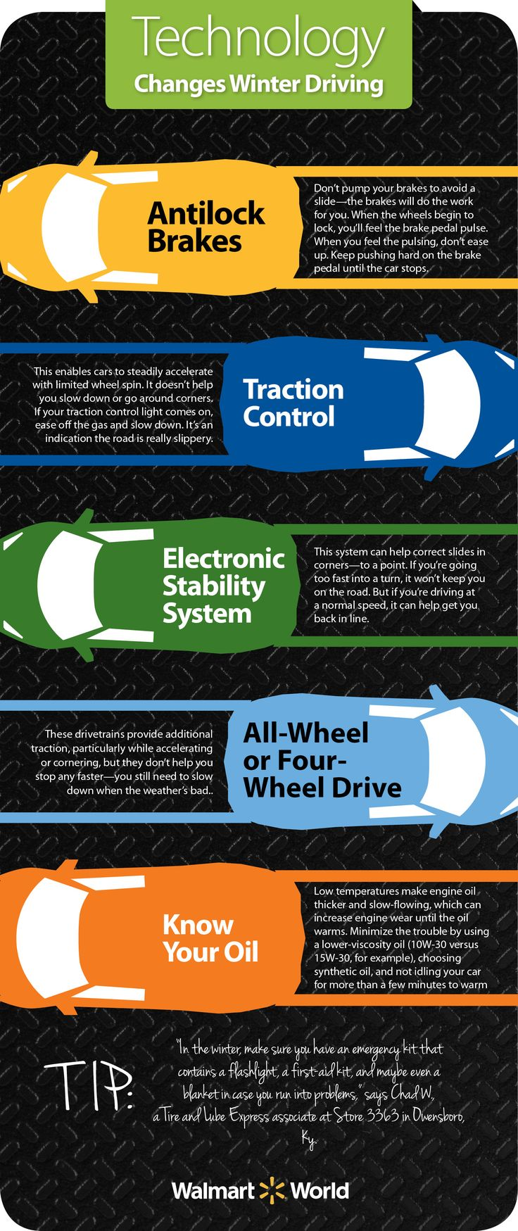 In many cases, technology, like antilock brakes and traction control, is changing how you should drive. Follow these tips for safe winter driving. #snow #ice #carsafety