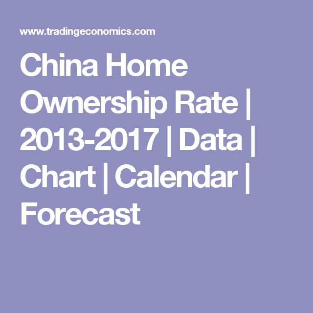 China Home Ownership Rate | 2013-2017 | Data | Chart | Calendar | Forecast