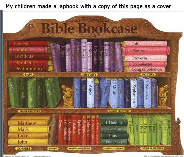 LITERATURE Bible Elements For Lapbooks