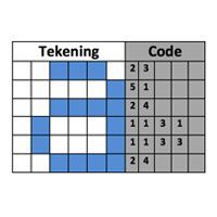 http://www.codekinderen.nl/leerling/unplugged/