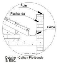 Resultado de imagen para fixação telha trapezoidal com platibanda