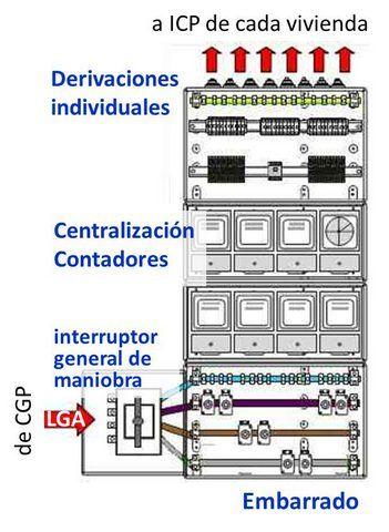 Central de contadores