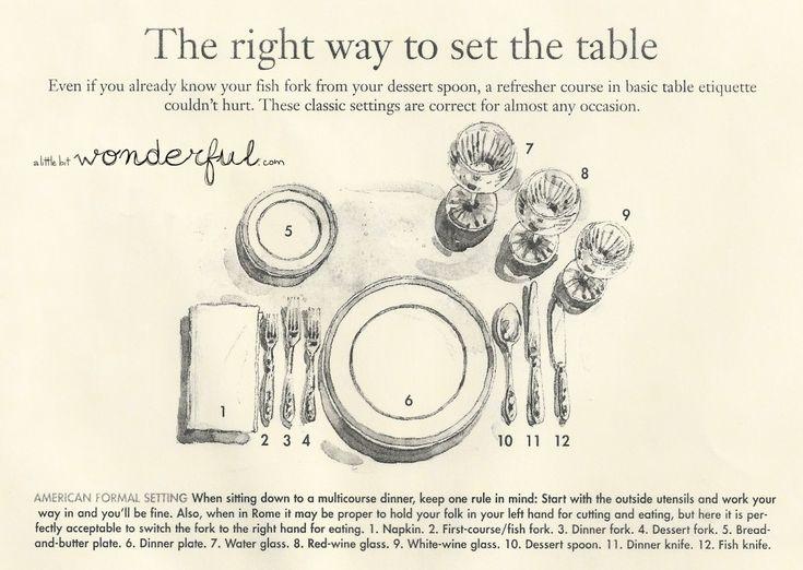 9 best table setting guidelines images on pinterest proper table setting table settings and. Black Bedroom Furniture Sets. Home Design Ideas