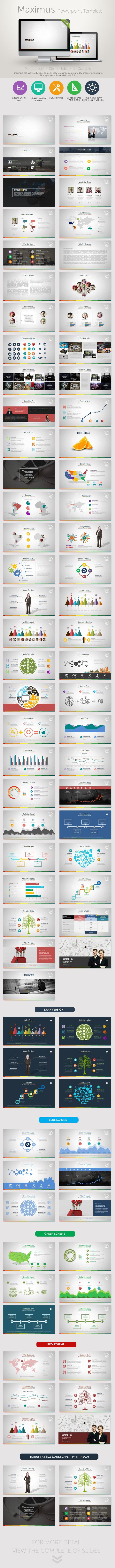 3 in 1 Bundle PowerPoint Template