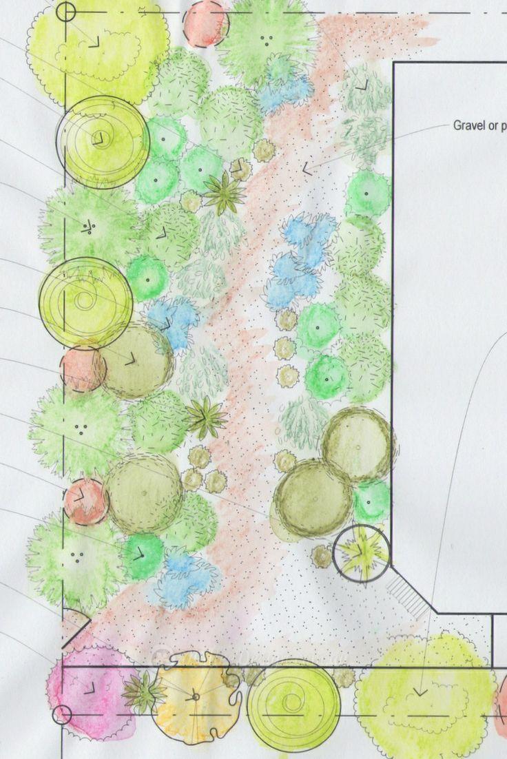 21 best walcott native garden canberra images on for Garden planner australia
