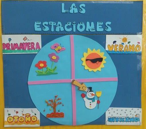 Cartel de las estaciones. Rutinas educación Infantil.