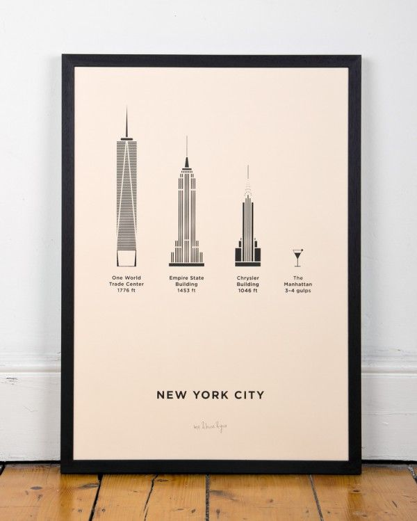 New York | me&him&you has created a series of screen prints that grant you a minimalist tour of eight cities courtesy of three buildings each, and one local drink, too. Each print hovers around the 18-by-25-inch mark, with the Dublin one packing a little something extra: a drop of Guinness in the ink.