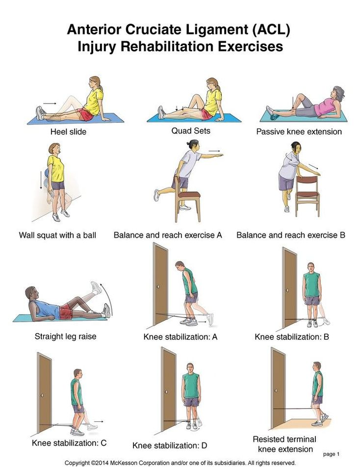 Summit Medical Group - Anterior Cruciate Ligament (ACL) Injury Exercises