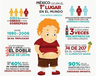 Infografía para Bayer, acerca de la obesidad infantil.