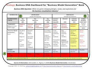 Business Model Innovation, Strategic Planning, and Performance Management Canvas - Slideshare