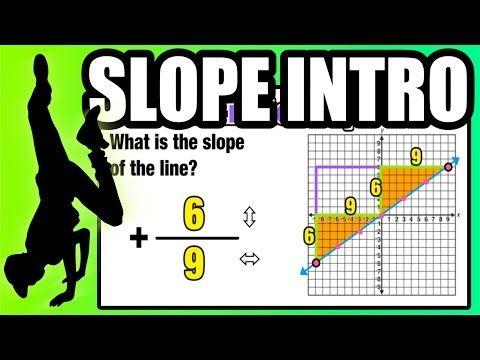 ☆ How to Graph a Line Using Slope Intro    Common Core Algebra I - YouTube