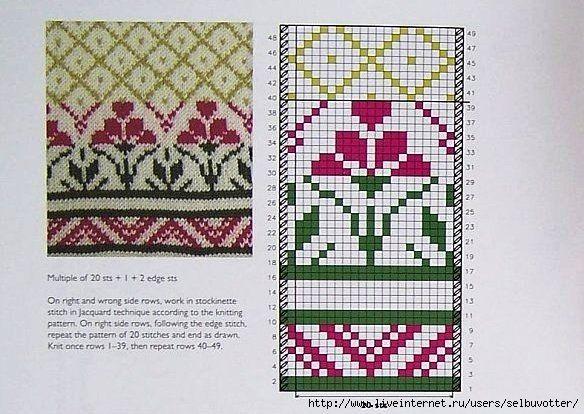 1833 best Jacuard & Fair isle images on Pinterest   Knit patterns ...