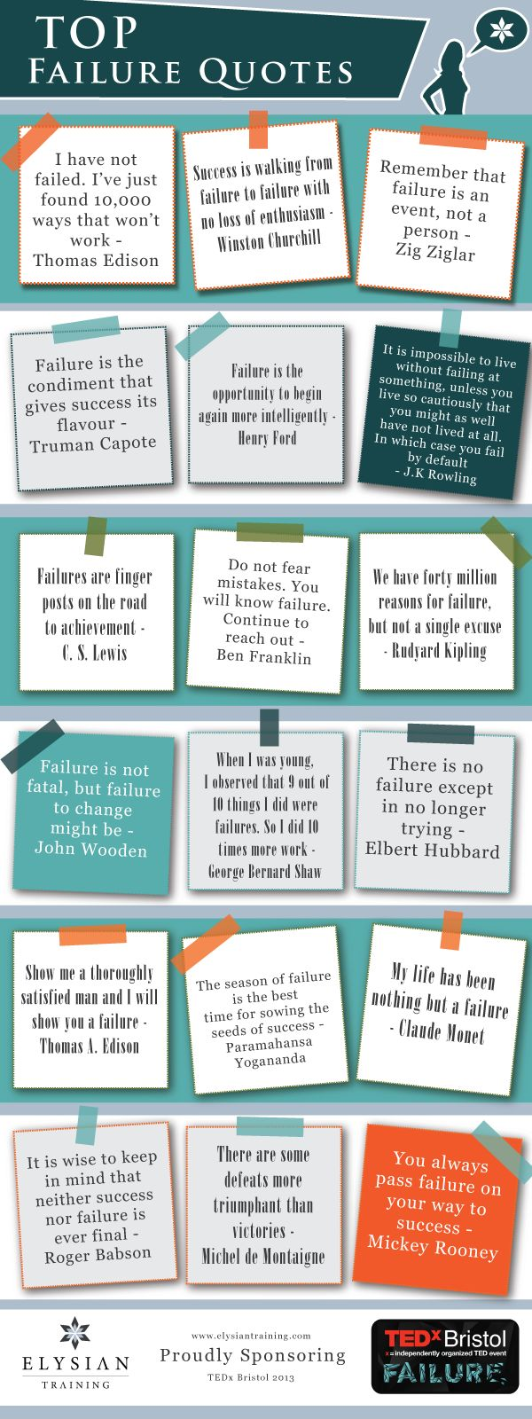 Everyone fails, and some of the most successful people have made the biggest failures. They just never stopped trying, even when they wanted to.