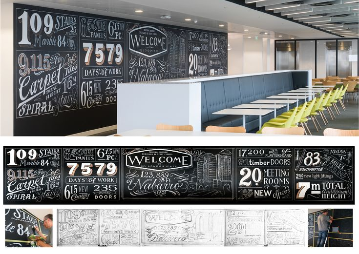 Nabarro Llp New Offices Hand Drawn Giant Chalkboard
