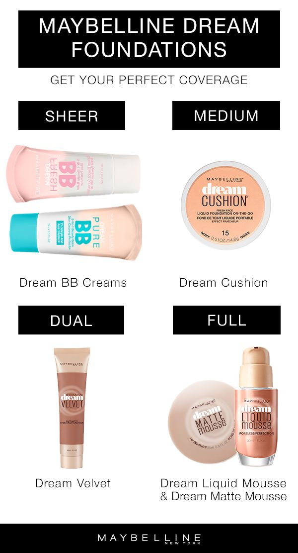 Maybelline Dream Foundations have all your foundation needs covered! Want light, sheer coverage? Opt for Maybelline Dream BB Creams.  Want medium, dewy coverage?  Try our new Maybelline Dream Cushion Foundation.  Medium to full coverage?  Maybelline Dream Velvet is a soft-matte hydrating formula.  Full coverage foundation?  Dream Liquid Mousse and Dream Matte Mousse provide gorgeous full coverage to hide any imperfections.