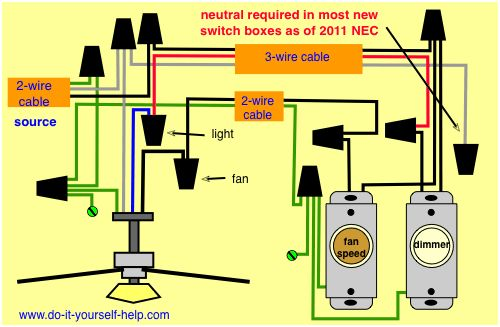 wiring diagram fan/light, source at the fixture ... 3 stage fan switch wiring diagram