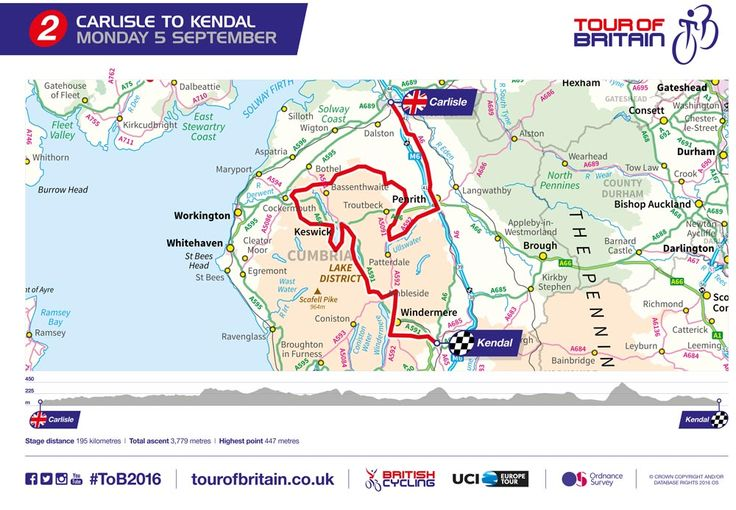 Tour of Britain 2016 stage two map and profile