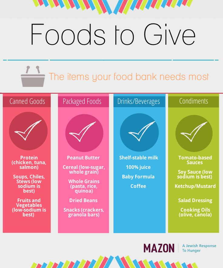 Foods to give for the annual stamp out hunger food drive this saturday