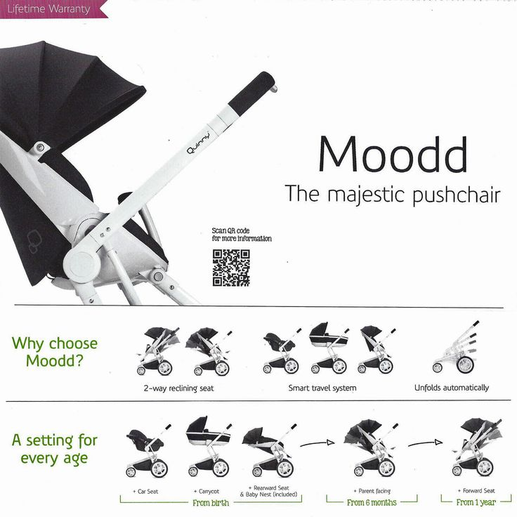 ... Parasol Clip Sun canopy u0026 T-Bar //.kiddisave.co.uk/brands/quinny /quinny-pushchairs/moodd/quinny -moodd-with-white-frame-in-black-irony-18602.html  sc 1 st  Pinterest & 16 best Kolica za Bebe images on Pinterest | Bebe Flipping and ...