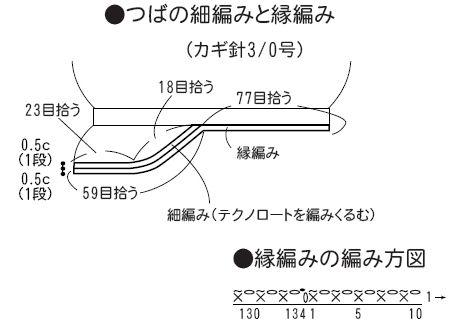 vise dere hvor enkelt det er å strikke/hekle etter japanske oppskrifter.