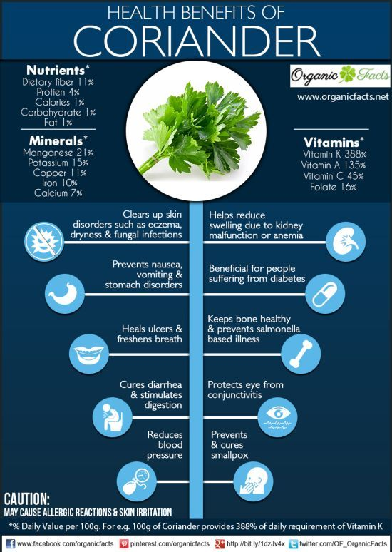 The health benefits of coriander include treatment of skin inflammation, high…