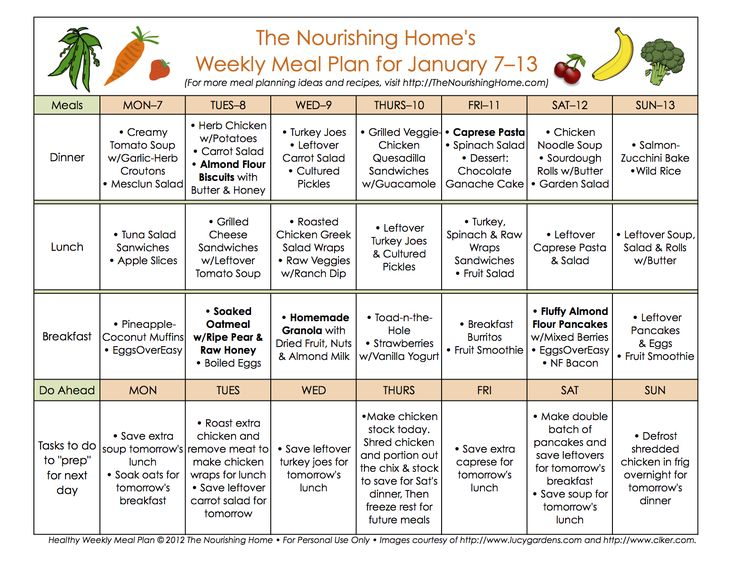 82 best weekly menus images on Pinterest Food, Health and Beachbody - healthy meal plan