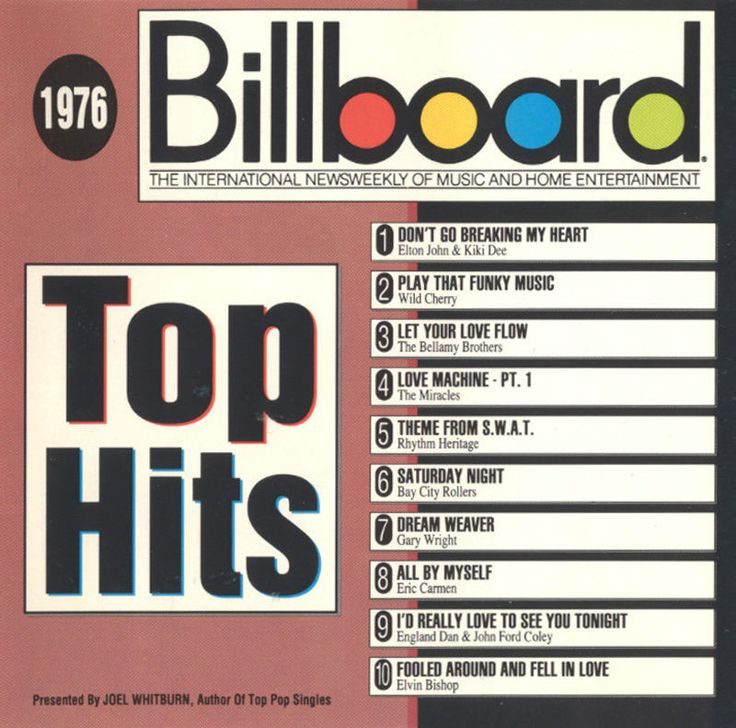 Billboard top 100 hits of 1984