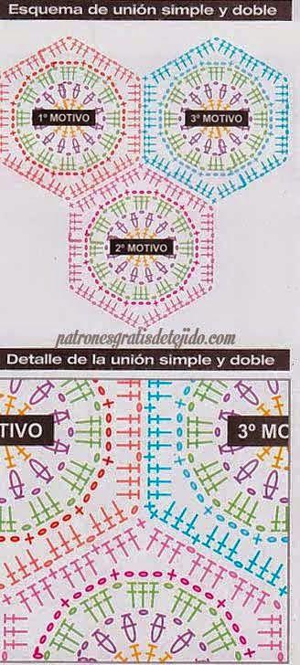 Aprende a tejer grannys hexagonales crochet paso a paso tutorial en español, fotos y diagramas