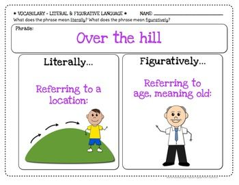 Common Core Vocabulary Graphic Organizers {Grades 2-5} Editable in Word, PPT, and PDF formats (priced).