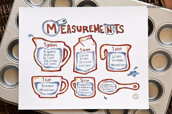 cooking measurements | cooking measurements- the chefjulieyoon store | chef julie yoon