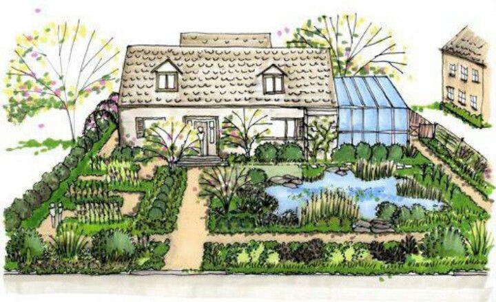 Suburban Backyard Landscape Design : Suburban Permaculture  Permaculture Paradise  Pinterest