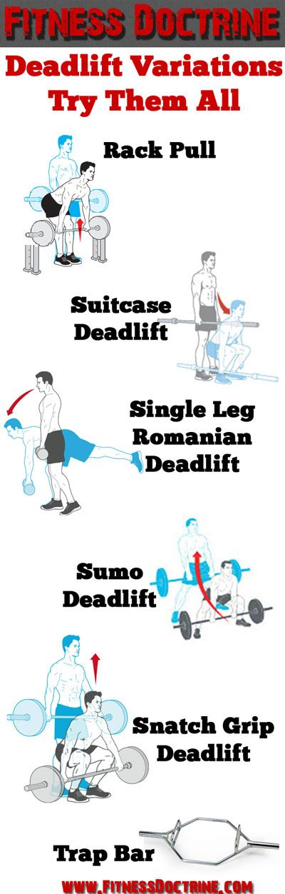 If you could only do one movement, you'd have to make a strong case for the deadlift.